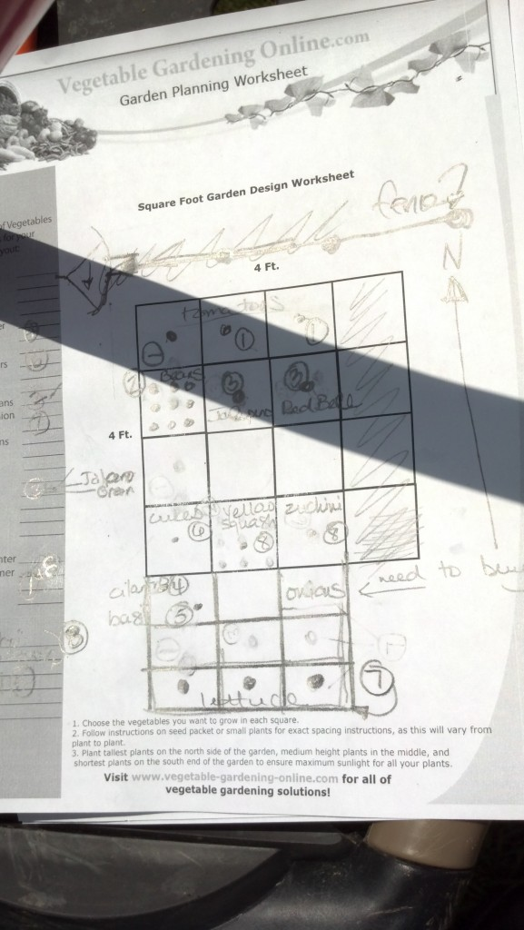 Our squarefoot garden plan