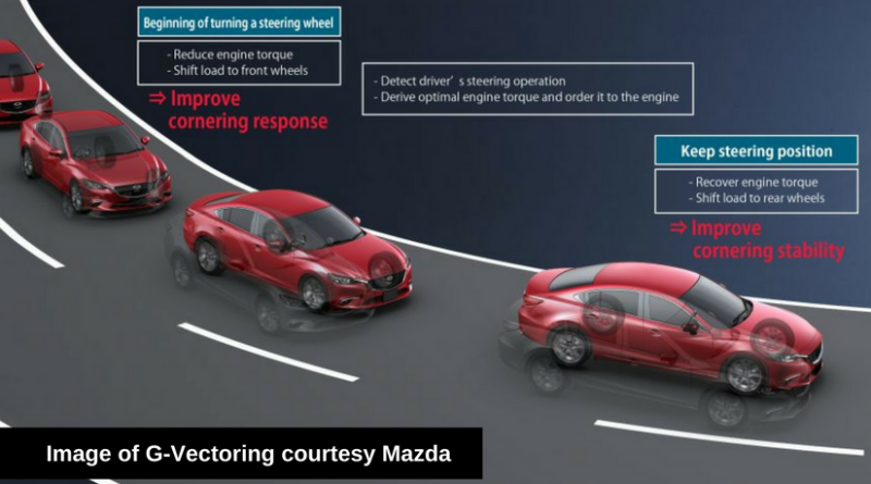 G-Vectoring Control Technology in 2017 Mazda3